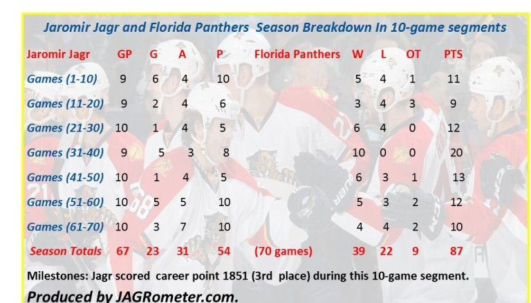 Panthers70gamereview